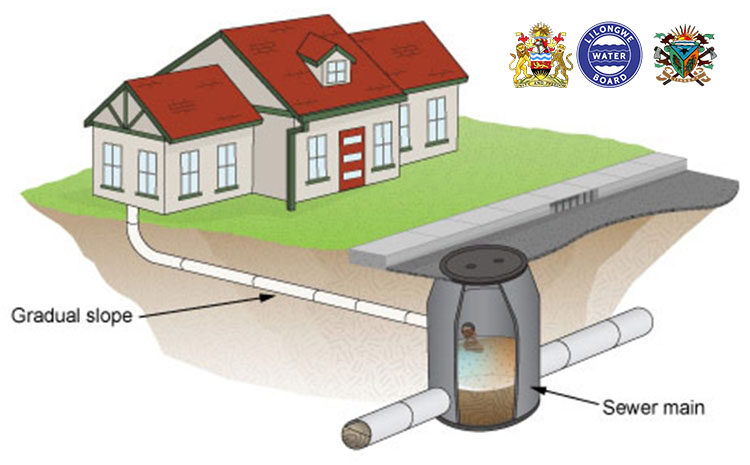 Sanitation and Drainage Improvement Strategy & Institutional Framework for Lilongwe City